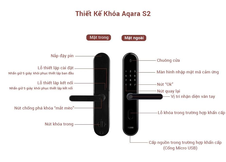 Các thông số kỹ thuật Khoá Cửa Thông Minh Xiaomi Aqara S2
