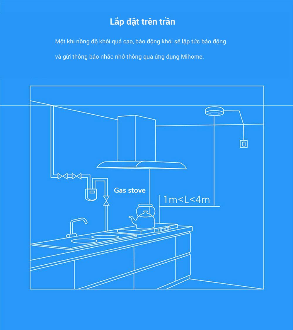 Cảm Biến Khí Gas Xiaomi Honeywell (Dùng Chung Bộ Homekit) chất lượng cao