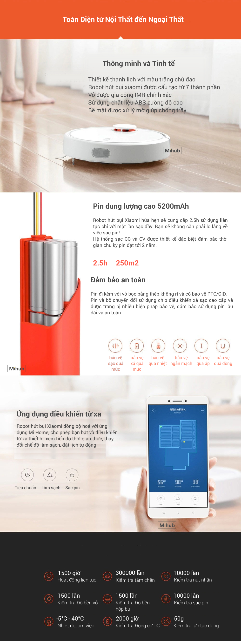 Máy Hút Bụi Thông Minh Xiaomi Mi Robot Vacuum có tốt không