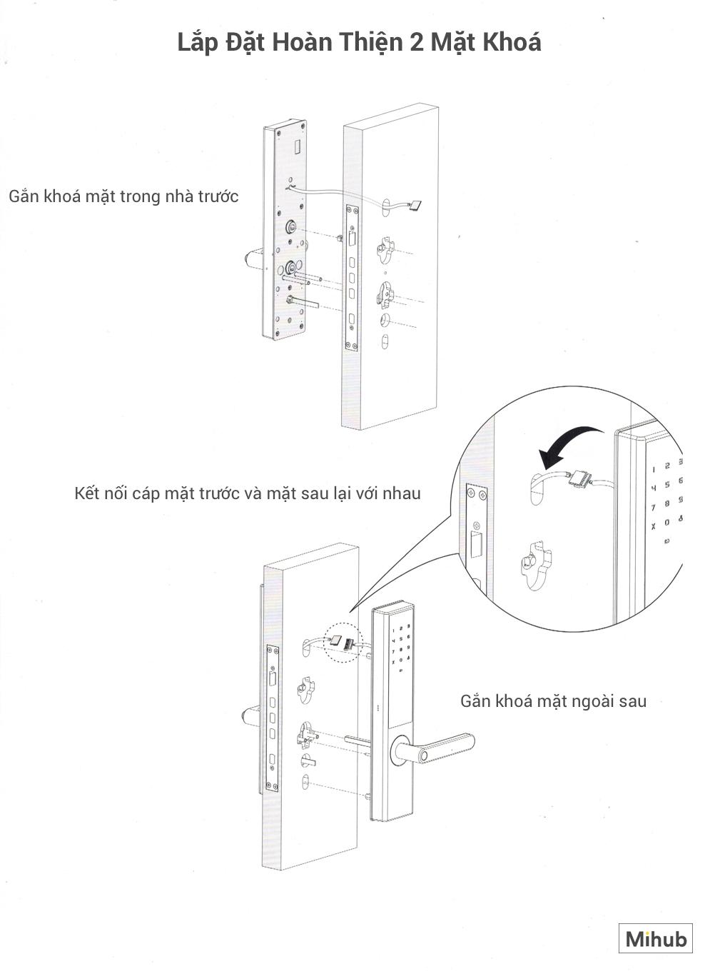 Hướng Dẫn Lắp Đặt Khoá Thông Minh Xiaomi Loock Classic 24
