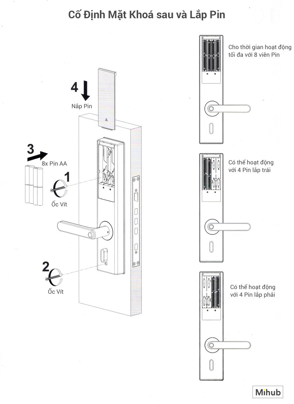 Hướng Dẫn Lắp Đặt Khoá Thông Minh Xiaomi Loock Classic 25