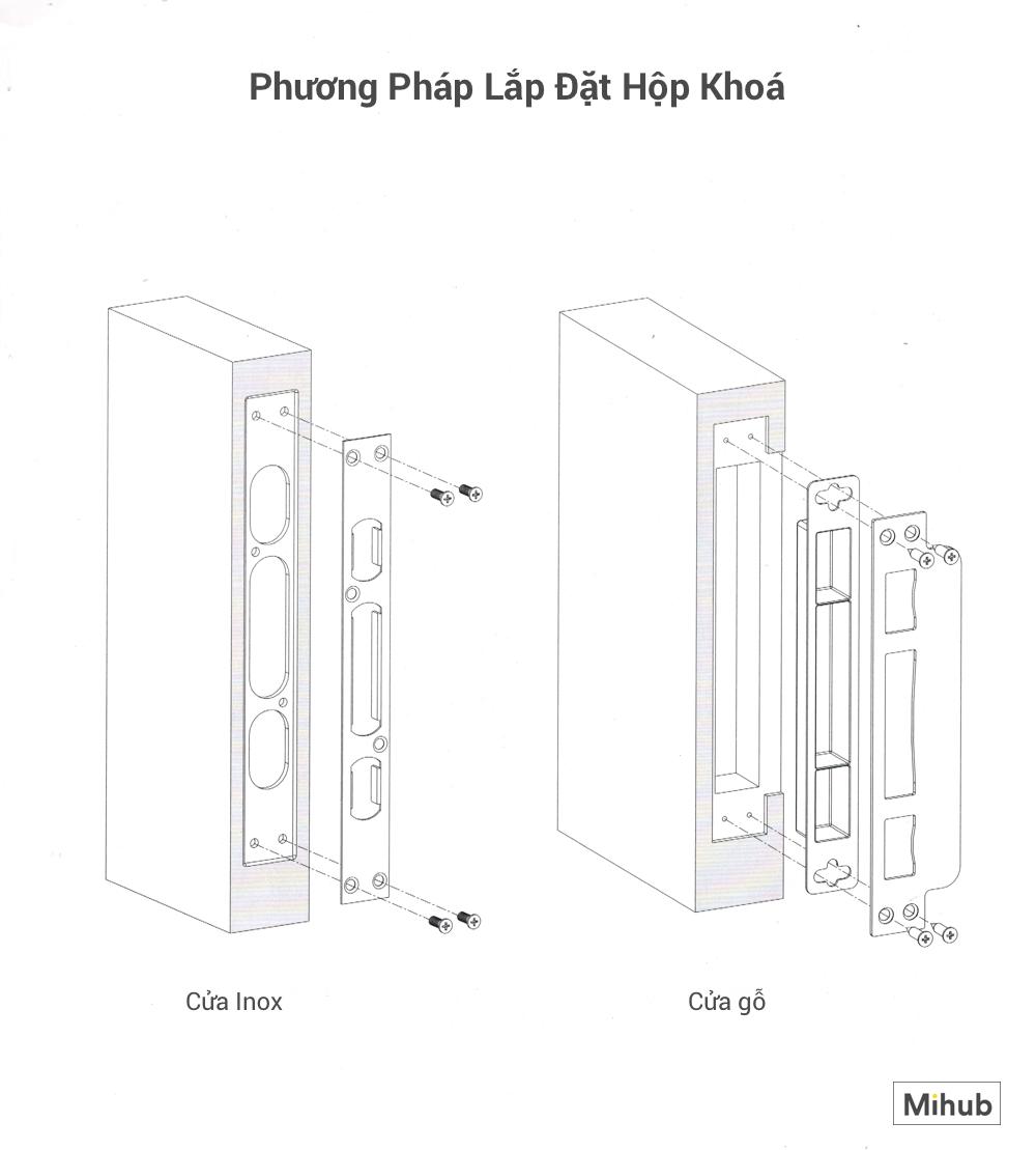 Khảo sát loại cửa nên lắp Khoá Thông Minh Xiaomi Loock Classic
