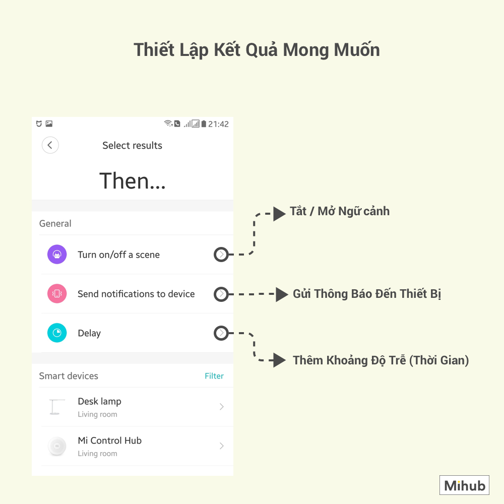 Instructions for using Xiaomi Smarthome