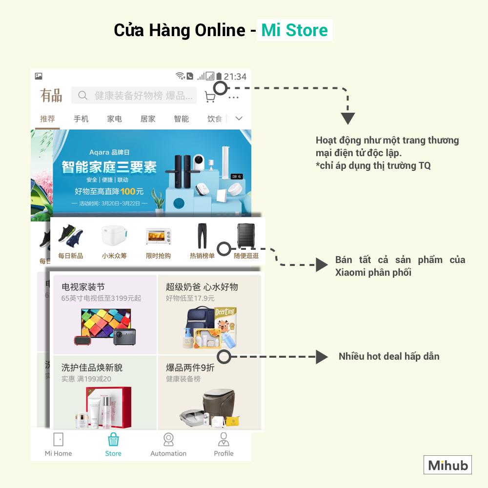 Hướng Dẫn Sử Dụng Ứng Dụng Mi Home - Phần Mềm Quản Lý Hệ Sinh Thái Nhà Thông Minh Xiaomi 5