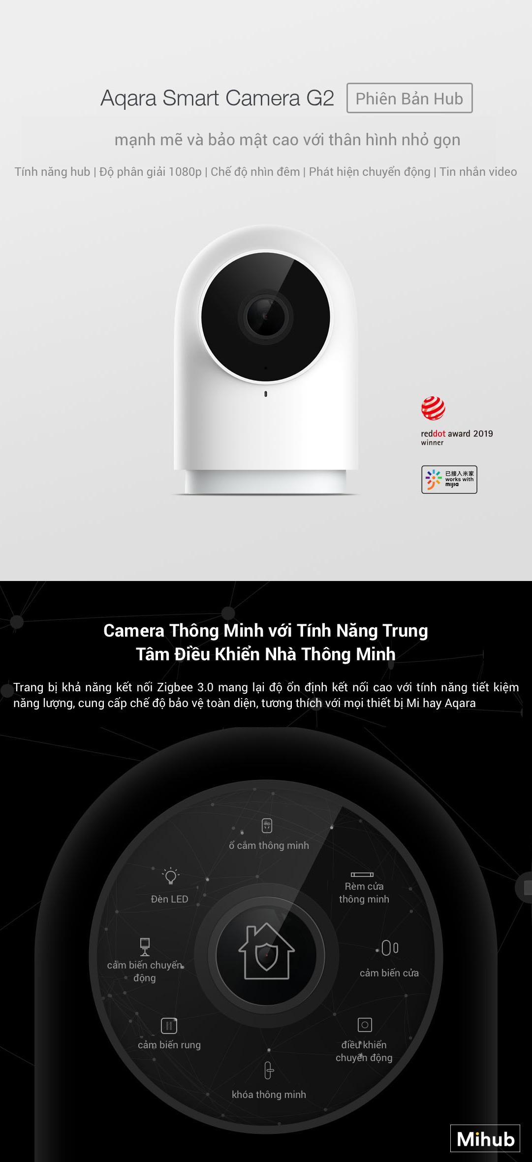 Sản Phẩm Camera Thông Minh IP Aqara G2 1080p (Phiên Bản Gateway) Hàng Chính Hãng Bán Tại TPHCM