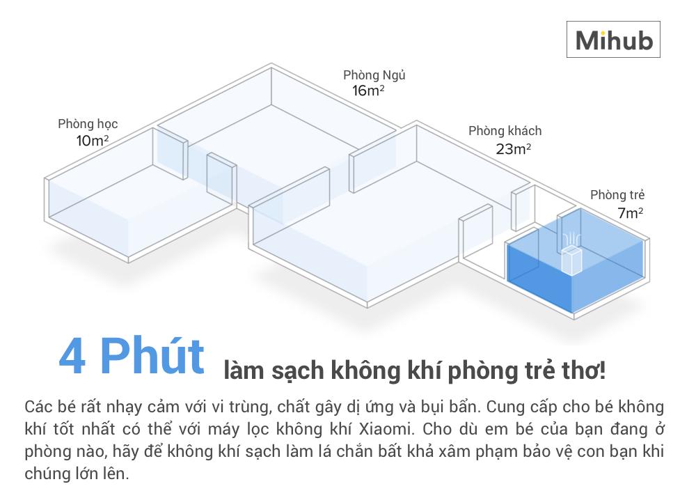 Máy Lọc Không Khí Xiaomi MI Air Purifier 2 18