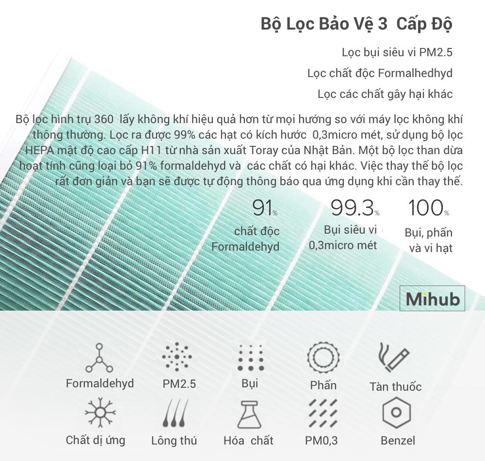 Máy Lọc Không Khí Xiaomi MI Air Purifier 2 16