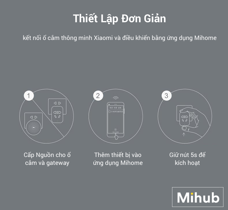 A few things to keep in mind when buying a Xiaomi Smart Socket