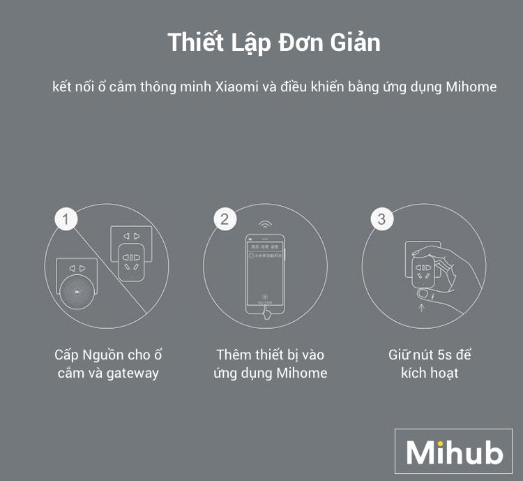 Ổ Cắm Thông Minh Xiaomi 22