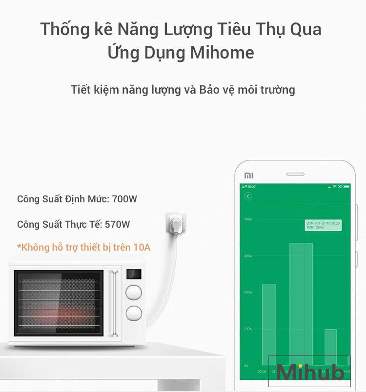 Review of Smart Socket Xiaomi sold in Ho Chi Minh City