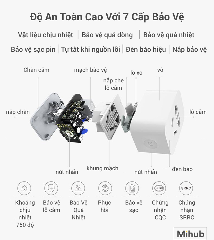 Các thông số quan trọng của Ổ Cắm Thông Minh Xiaomi