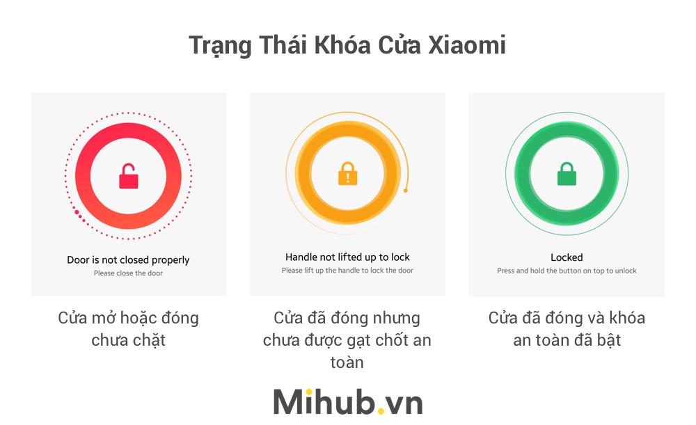 Cách Thiết Lập Khóa Cửa Thông Minh Xiaomi Trên App MiHome có khó không