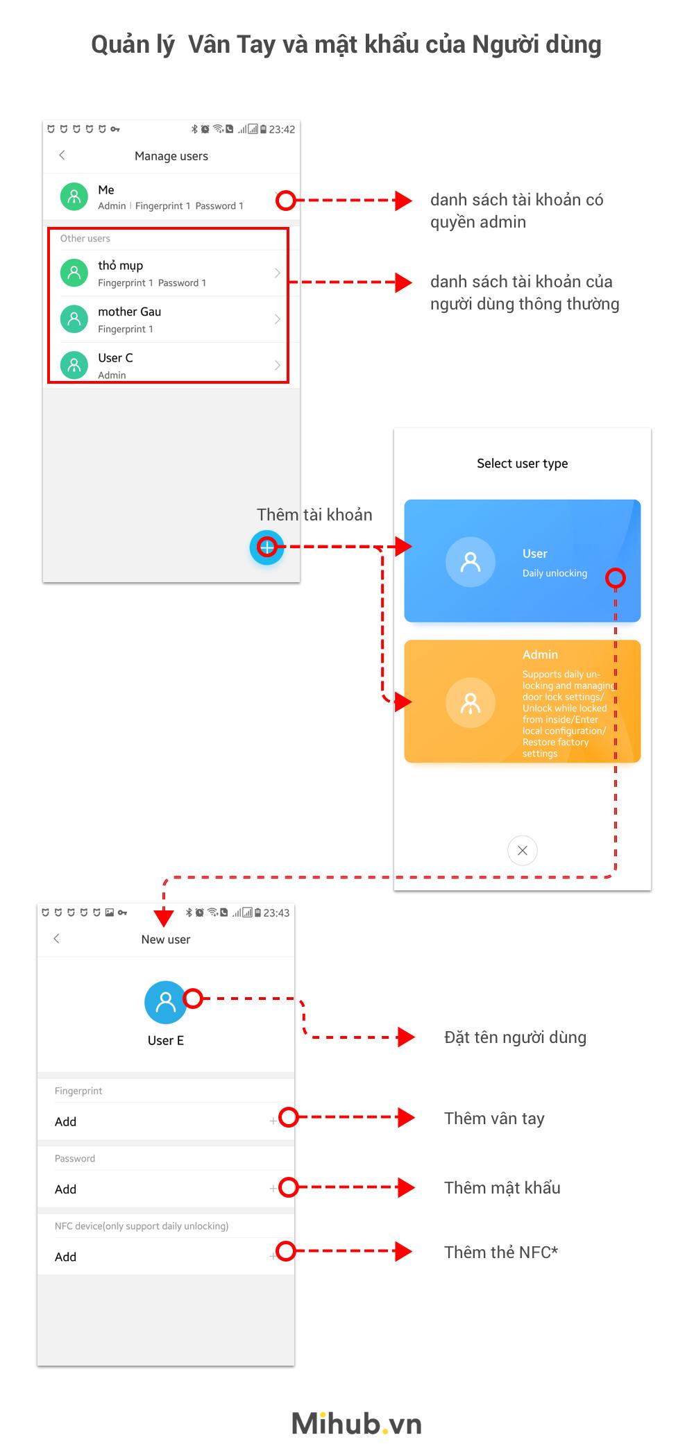 Đánh giá Cách Thiết Lập Khóa Cửa Thông Minh Xiaomi Trên App MiHome