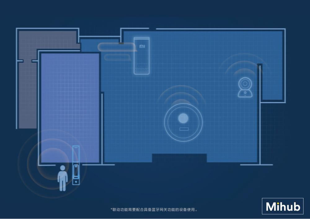 Khóa Cửa Thông Minh Cao Cấp Mi Smart Door Phiên Bản Push and Pull nên sử dụng văn phòng hay gia đình