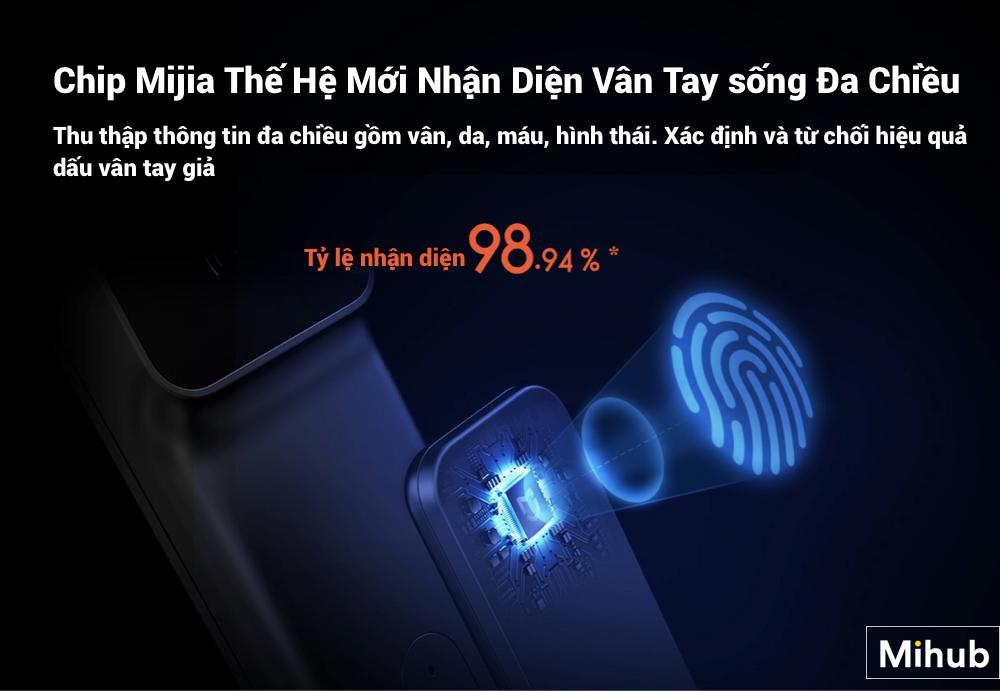 Đánh giá sản phẩm Khóa cửa thông minh Xiaomi Mijia Push-Pull